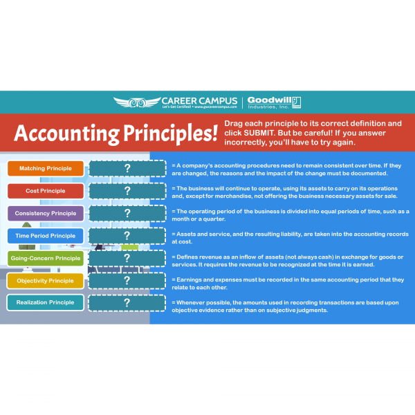 accounting principles be careful image