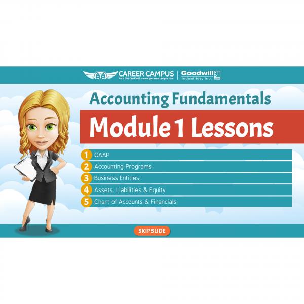 fundamental accounting image