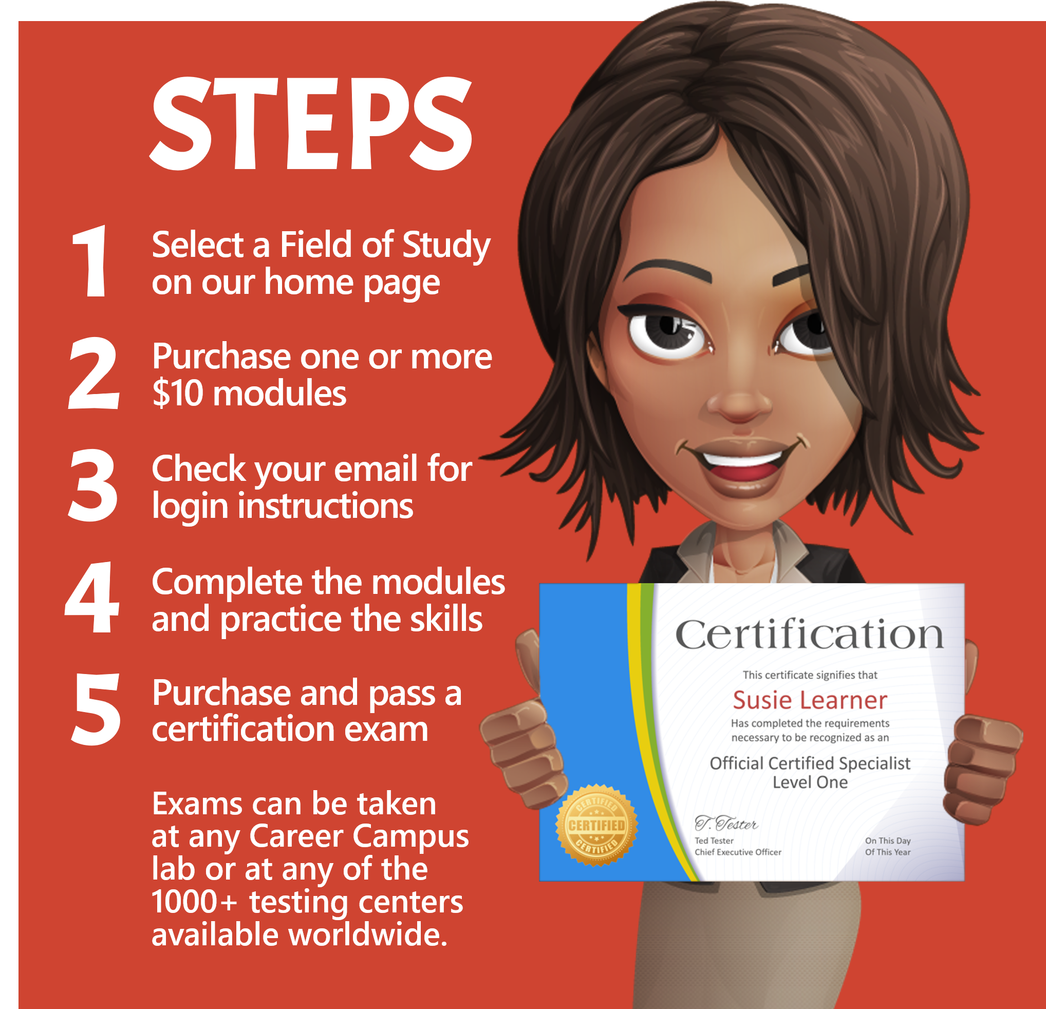 Steps to Certification 1) Select a Field of Study on our home page 2) Purchase one or more $10 modules 3) Check your email for login instructions 4) Complete the modules and practice the skills 5) Purchase and pass a certification exam. Exams can be taken at any Career Campus lab or at any of the 1000+ testing centers available worldwide.
