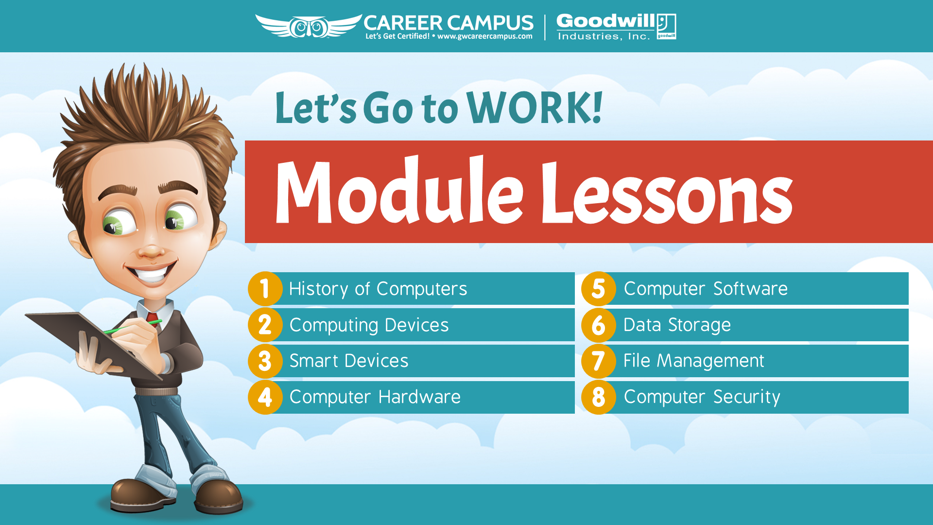 Step 2 - Purchase one or more $10 modules or a bundle of modules from our list of Courses